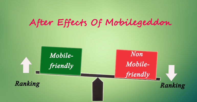 After Effects of Mobilegeddon
