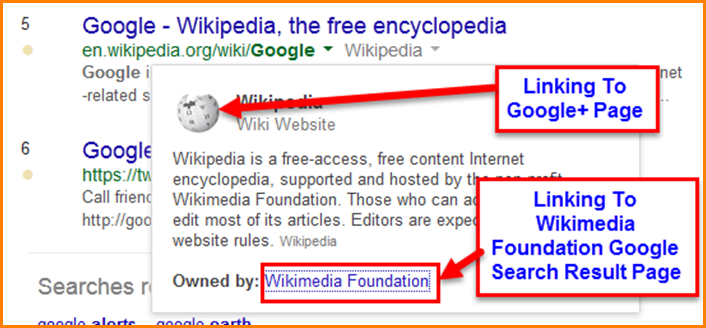 Google SERP With Knowledge Graph Wikipedia