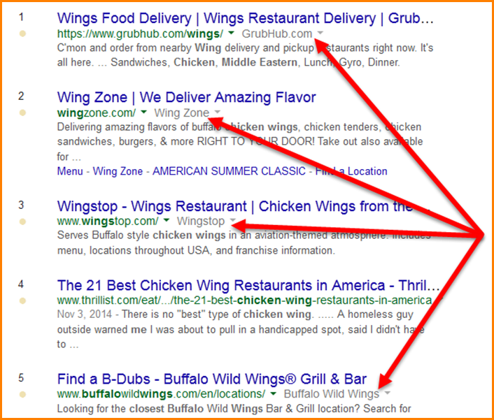 Google SERP With Knowledge Graph