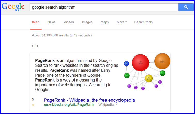 Google Search Algorithm Search