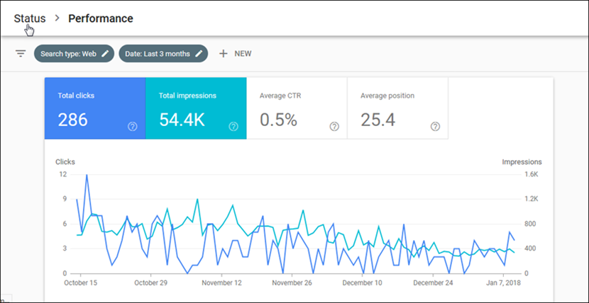 New Google Search Console Performance Report