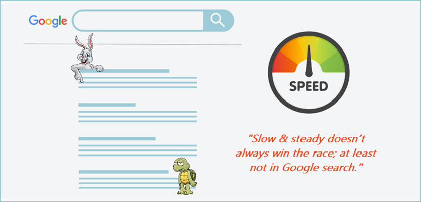 Website Page Speed