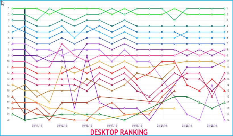 Desktop Ranking March 2019 1
