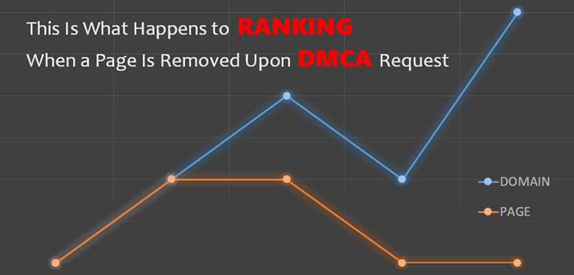 Page Removed Upon DMCA Request