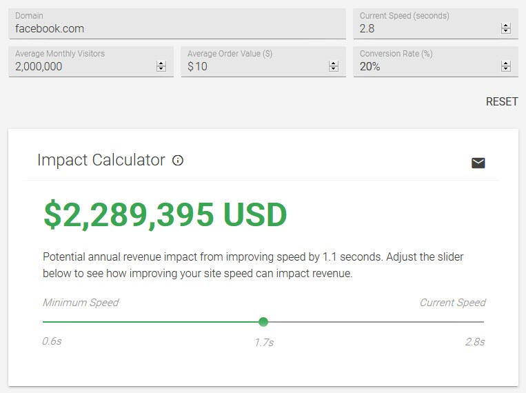 Google Impact Calculator
