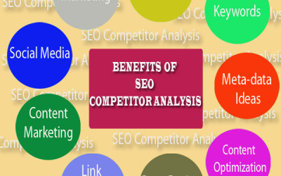 SEO Competitor Analysis: Getting Help From Your competitors' Data