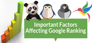 Factors Affecting Google Ranking