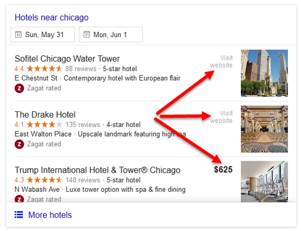Hotels Near Chicago
