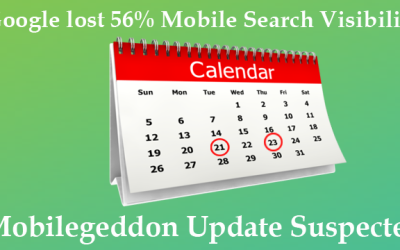 Google lost 56% Mobile Search Visibility:  Mobilegeddon Update Suspected!