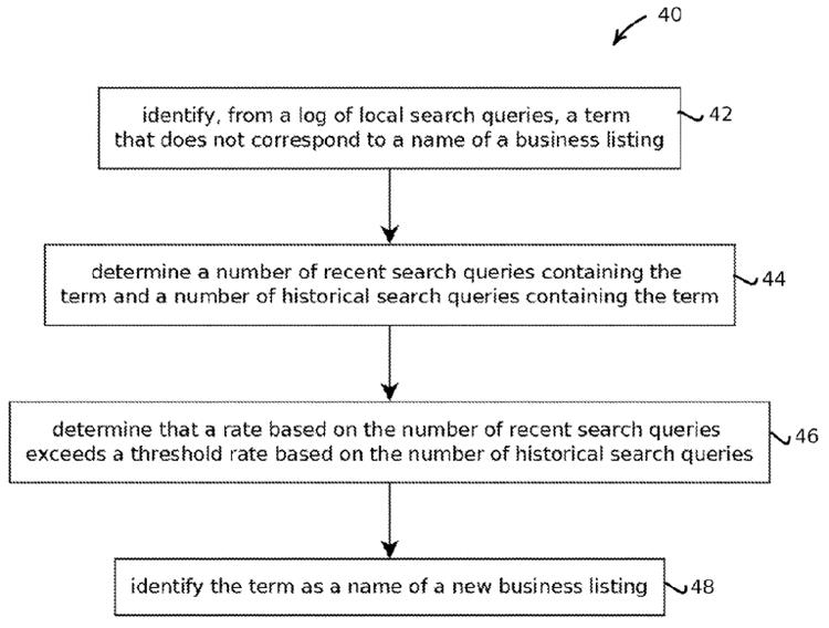 Process For Detecting New Local Businesses