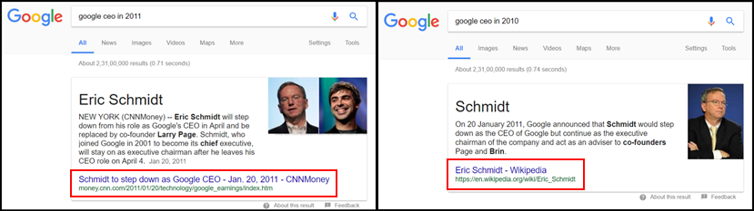 Google CEO 2011 & 2010