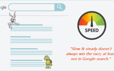 Top 6 Website Speed Test Tools to Boost Your Business