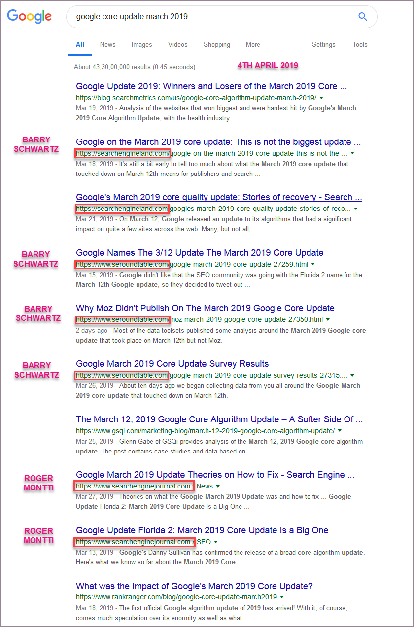 Multiple Domain & Author SERP 4th April